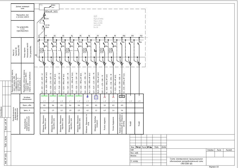 Проектирование электроснабжения и освещения - Климатека Пермь